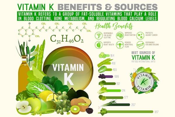Vitamin K: Benefits, Deficiency Symptoms, Food Sources