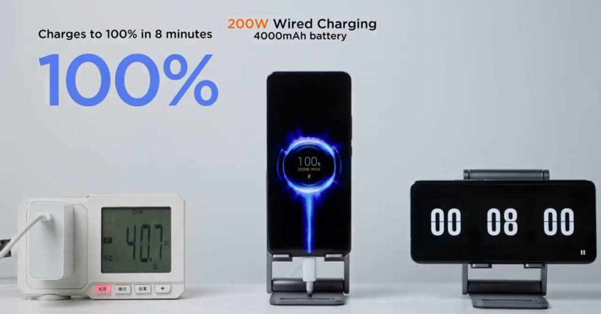 Xiaomi's New HyperCharge Technology Can Charge Your Phone in 8 Minutes