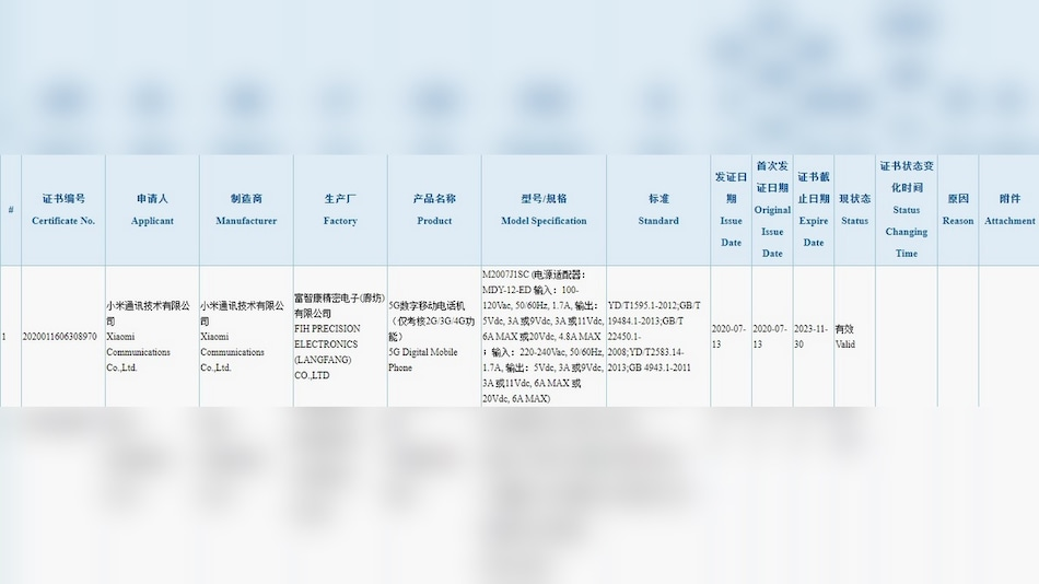 Xiaomi 5G Phone With Model Number M2007J1SC May Feature 120W Fast Charging Support