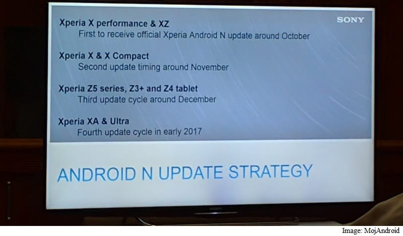 Sony Reveals Android 7.0 Nougat Rollout Timeline for Its Smartphones