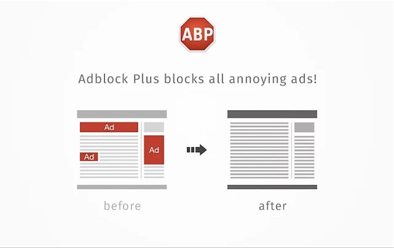 abp before after abplus