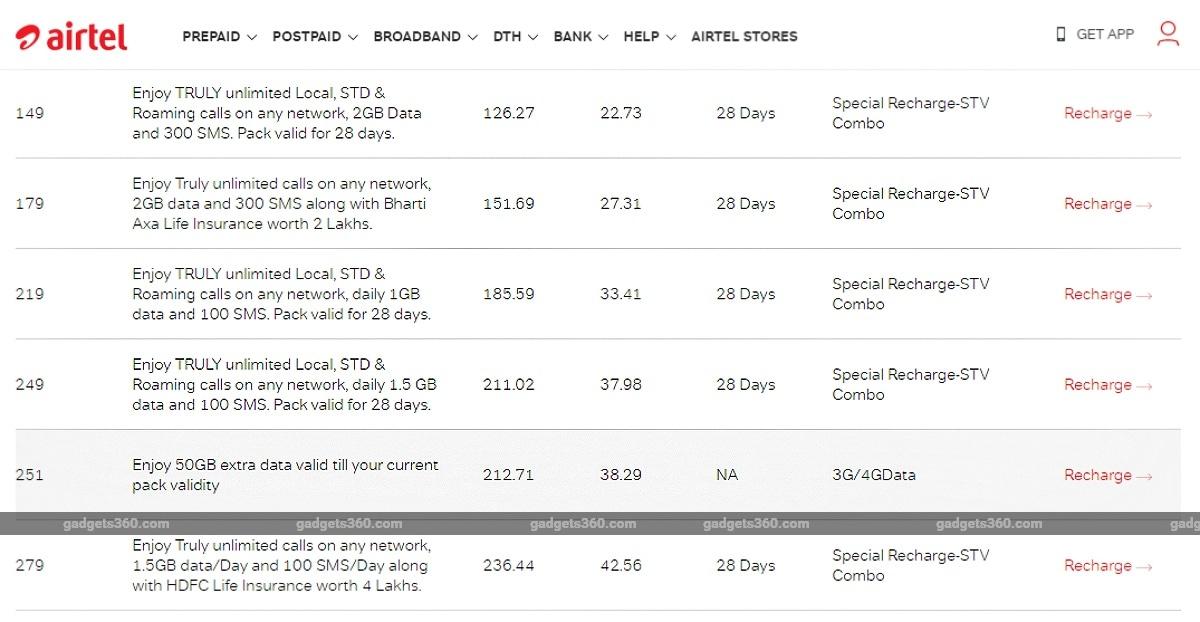 Airtel के इस नए पैक में अब मिलेगा 50 जीबी डेटा, 98 रुपये वाले प्लान में हुए बदलाव