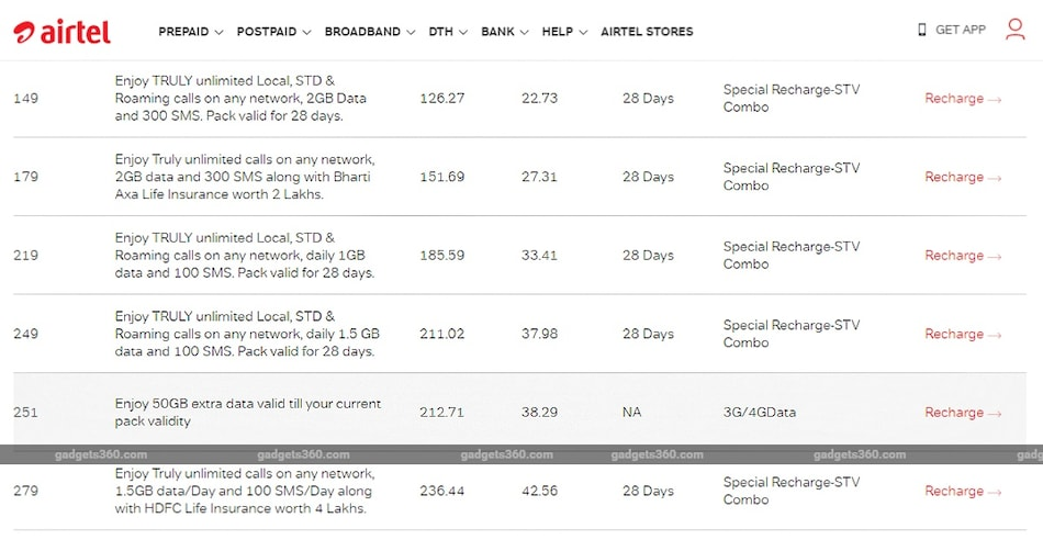 Airtel Launches Rs. 251 Data Voucher With 50GB Total Data Benefit, Rs. 98 Pack Revised Again