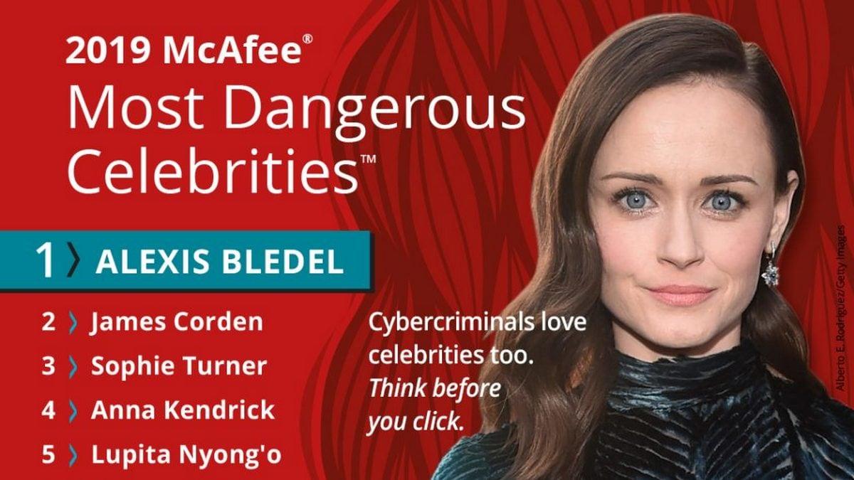Alexis Bledel Named the Most Dangerous Celebrity Online