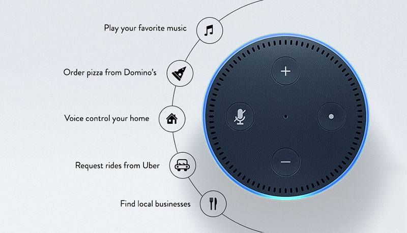 amazon echo dot 2016 Staff Picks Amazon Echo Dot