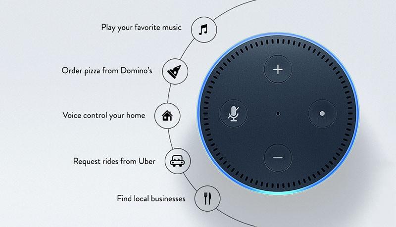 amazon echo dot 2016 Staff Picks Amazon Echo Dot