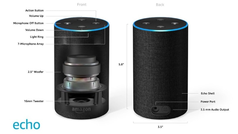 Echo Dot Echo Or Echo Plus Which One If Any Should You Buy