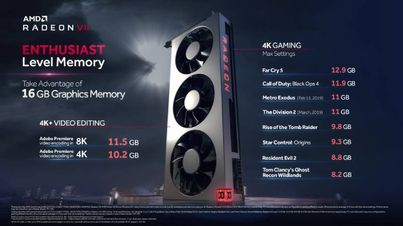 AMD Radeon VII, 7nm GPU for High-End Gaming and Content