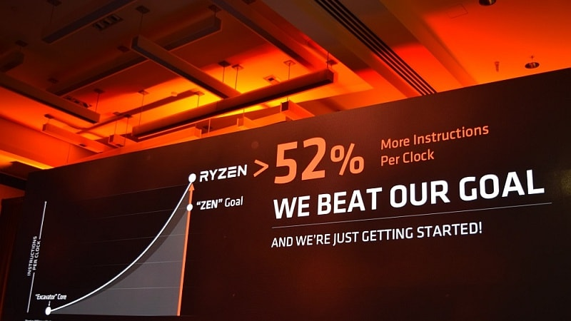 AMD's Ryzen 7 1800X beats Intel's i7 6900K at half the price
