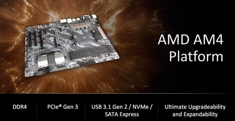 amd ryzen am4 features amd amd_ryzen
