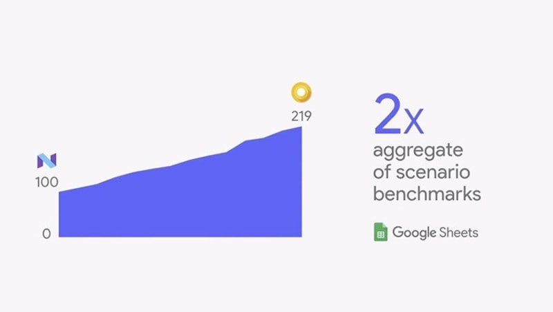 Google I/O 2017: Android O Makes Your Phone Reboot Twice As Fast, Apps Performance to Improve