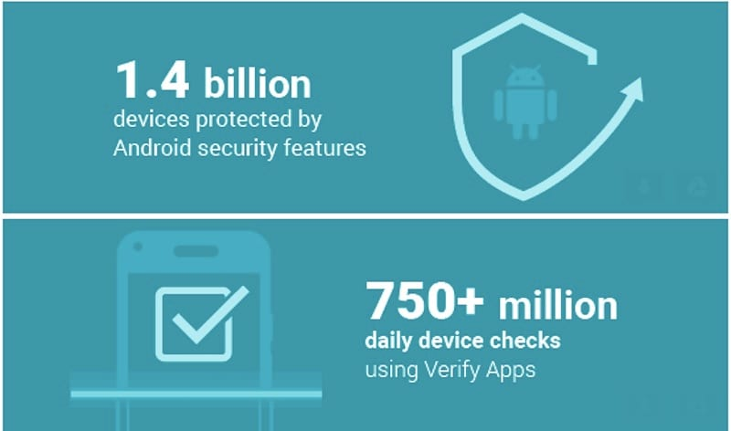 android security total android