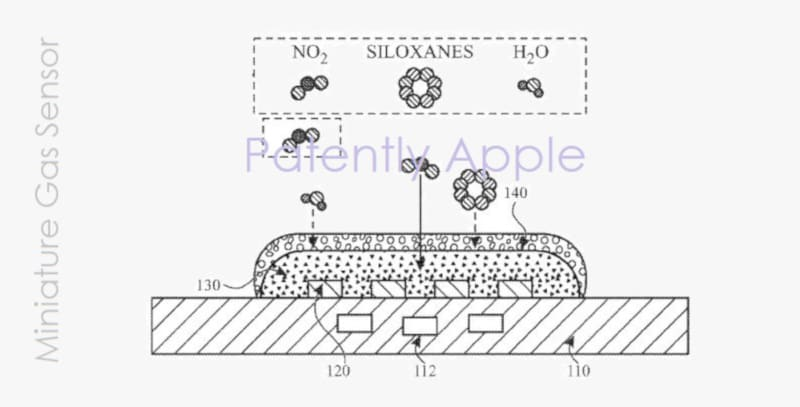 apple patent hints that future iphone  watch models could detect harmful gases