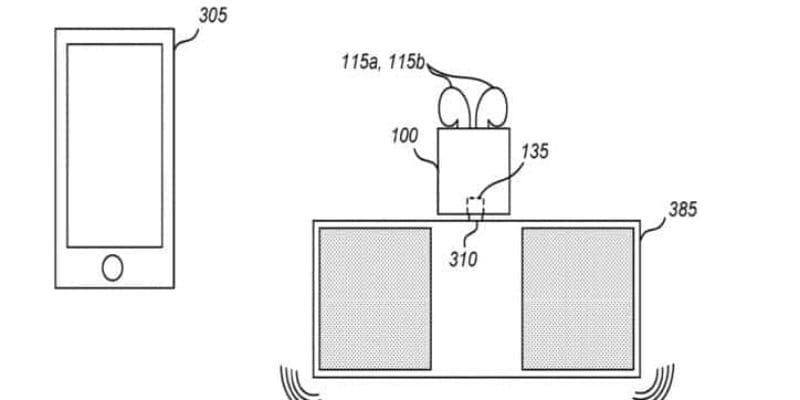 apple airpods uspto Apple AirPods