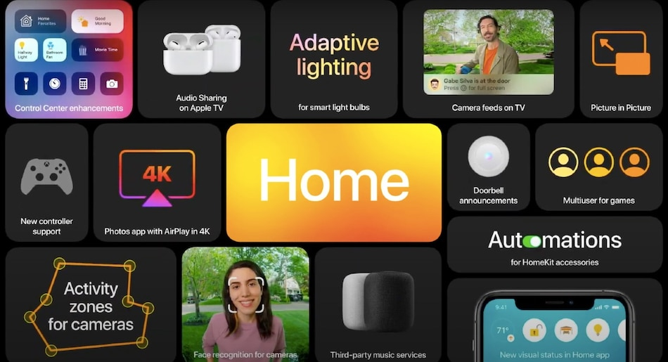 WWDC 2020: Apple Unveils tvOS 14 With Home App Support, New Interoperability Standard Announced