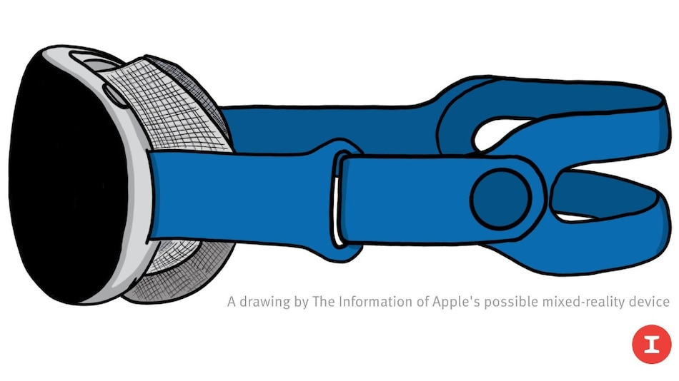 Apple's Mixed-Reality Headset Could Be Priced at $3,000, Launch Expected for Q1 2022: Reports