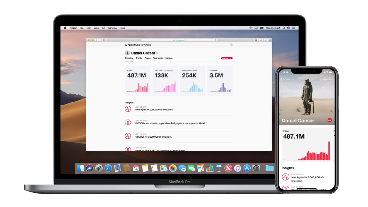 Apple Music for Artists Platform Now Available for All