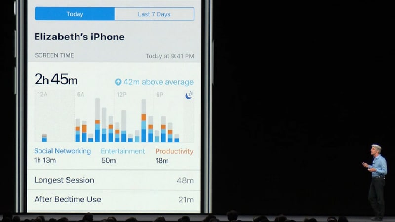 Apple's Screen Time Feature Helped a 14-Year-Old Drop iPhone Usage by Almost Half: Report