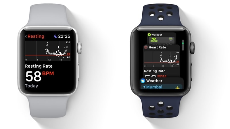 Jio, Airtel यूज़र Apple Watch Series 3 में कर सकते हैं कॉलिंग और...