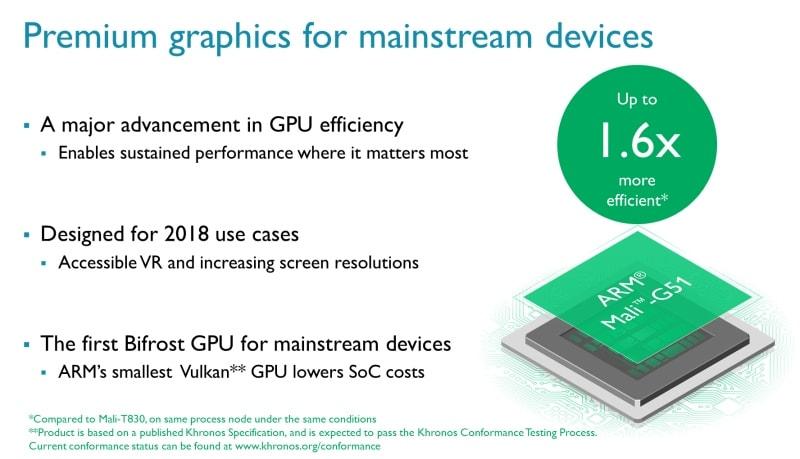 ARM Unveils Mali-G51 GPU With Bifrost Architecture and Mali-V61 VPU