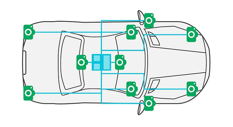ARM Mali-C71 Launched, Its First In-House ISP Design, for Automotive Industry