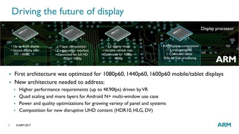 ARM Mali-Cetus Display Processor Announced With Improvements for VR, 4K, and More
