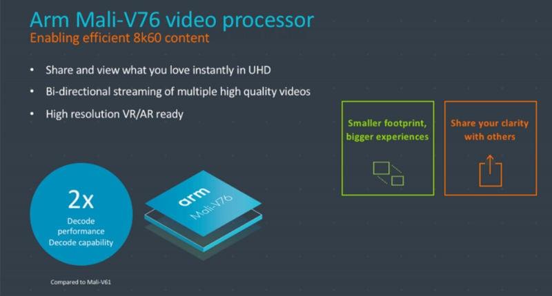 arm mali v76 ARM  ARM Cortex A76  ARM Mali G76  ARM Mali V76