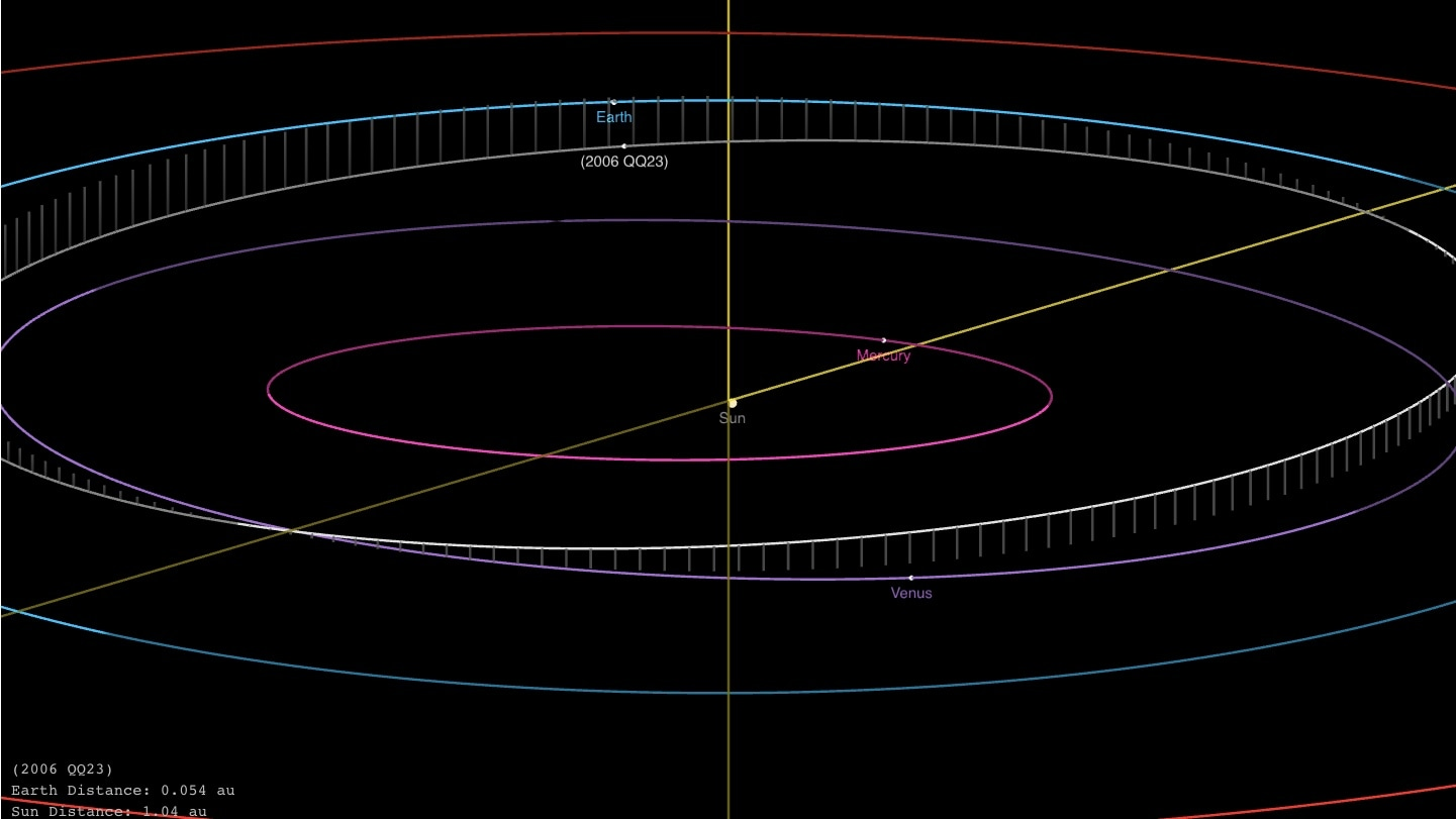 Asteroid 2006 QQ23: Space Rock Bigger Than Empire State Building to Pass by Earth Today