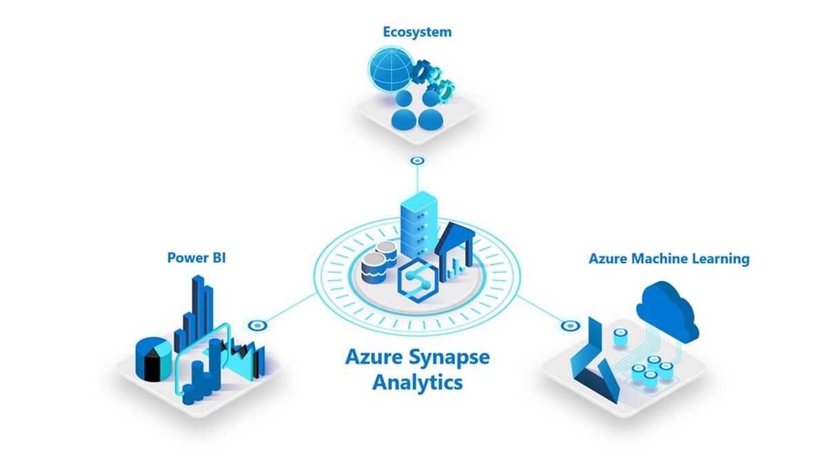 Microsoft Rolls Out Azure Synapse Cloud Tool for Analysing Business Data