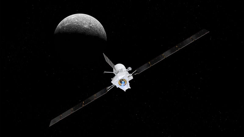 The BepiColombo journey to Mercury