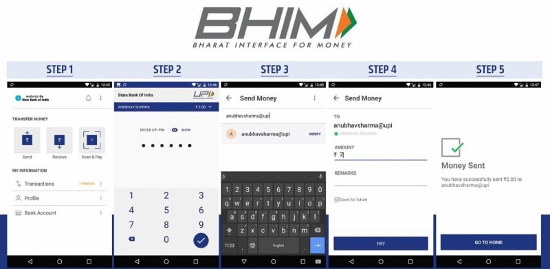 BHIM App Update Brings Support for New Languages, Money Transfer to Contacts, and More