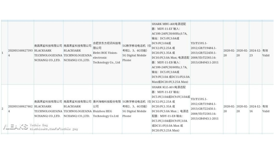 Black Shark 3 Gaming Smartphone Spotted on 3C Certification Site, 65W Fast Charging and 5G Support Tipped