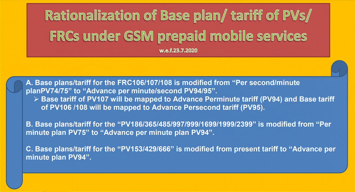 BSNL Revises Several Prepaid Plans to Offer Base Tariff of Rs. 94 and Rs. 95 Packs