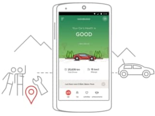 Meet Pune-Based CarIQ and Its Connected Car Platform