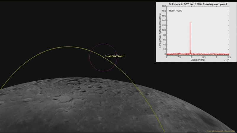 NASA Finds ISRO's Lost Lunar Probe, Chandrayaan-1, Still Orbiting the Moon
