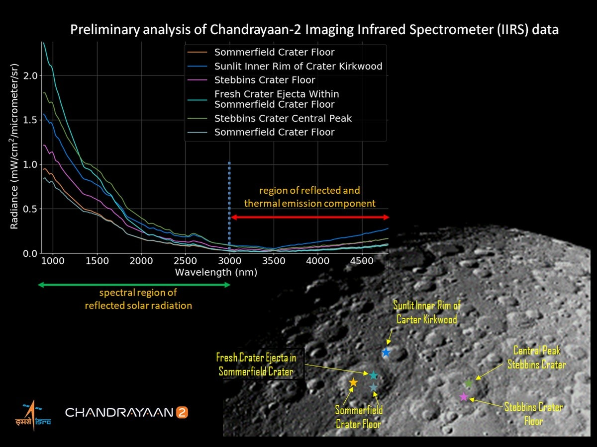 Chandrayaan-2: ISRO Releases First Illuminated Image of Lunar Surface Taken by the Orbiter