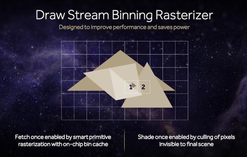 draw stream binning amd vega amd_vega