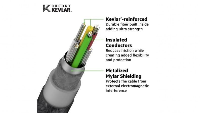 dupont kevlar cable belkin