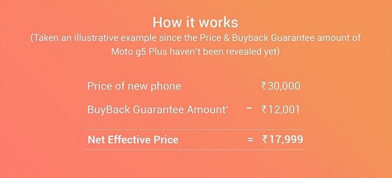 flipkart buyback guarantee 2 moto