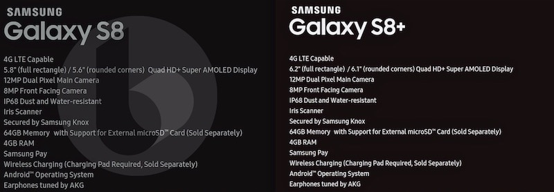 galaxy s8 specs compared galaxy s8