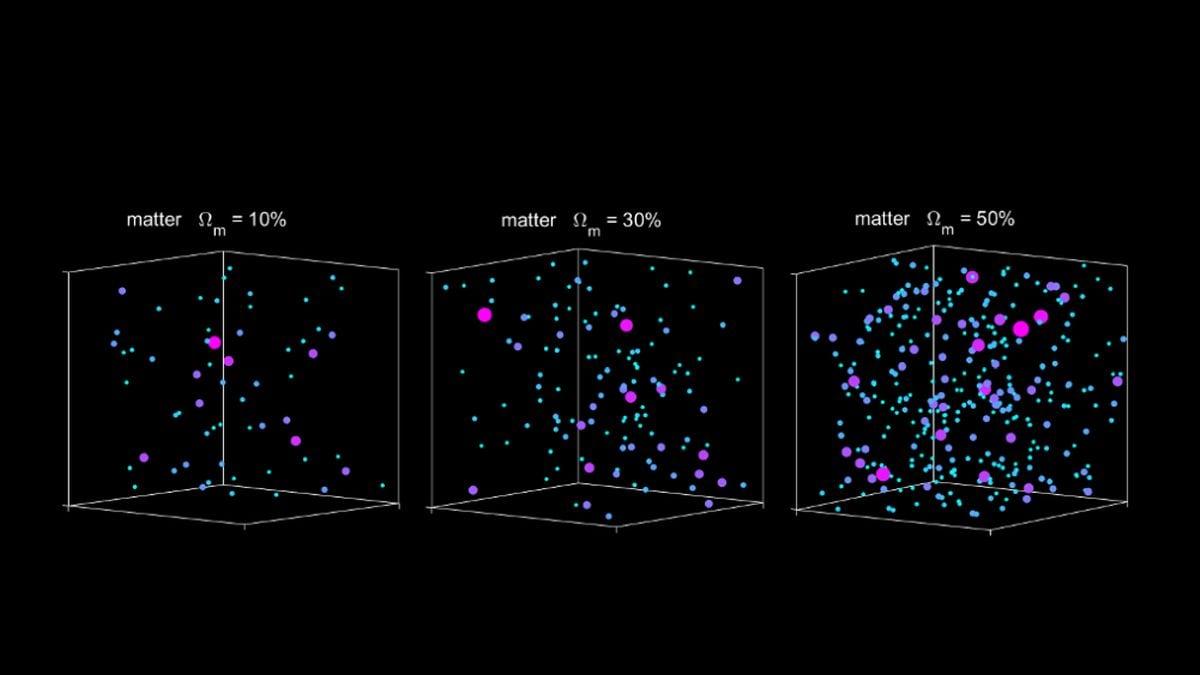 galaxy cluster ucr galaxy