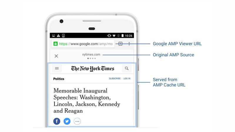 Google AMP Pages Finally Allow You to View and Share Original URLs