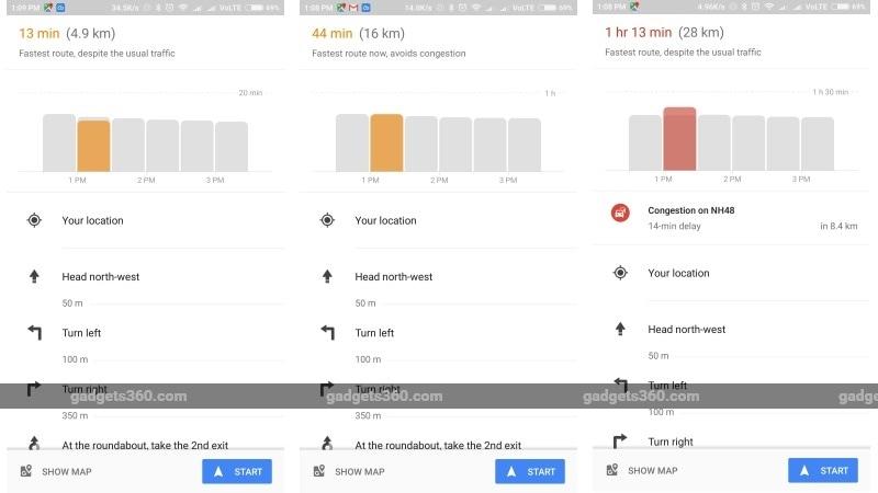 Google Maps now showing travel time graph to destinations over the day
