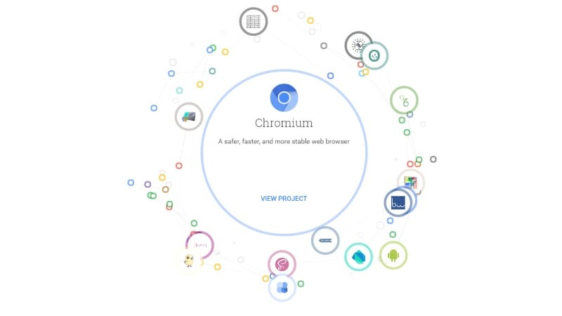 Google's Open Source Projects Are Now All in One Place for Everyone to Find