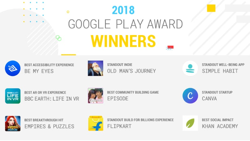 Google Play Awards 2018: Flipkart, Canva, Khan Academy, and Other Apps That Won