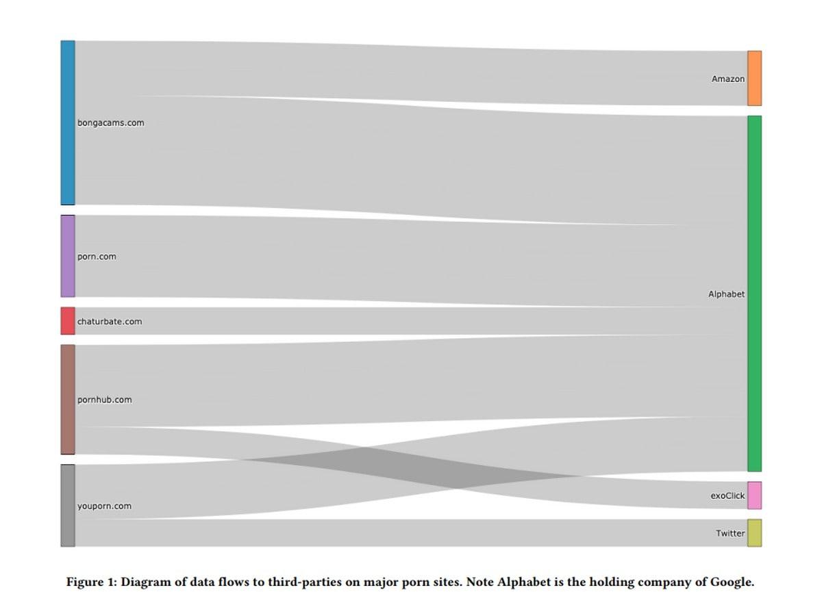 graph full Graph