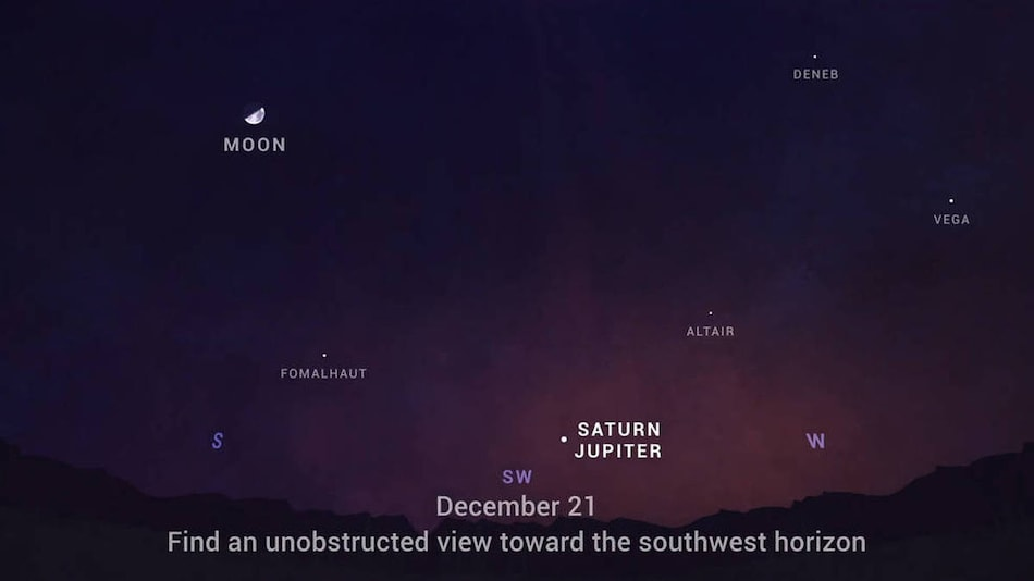 Winter Solstice Great Conjunction Today: Where, When, and How to Watch