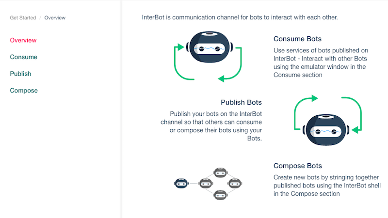 InterBot Launched by Gupshup, Said to Be World's First Bot-to-Bot Communication Platform