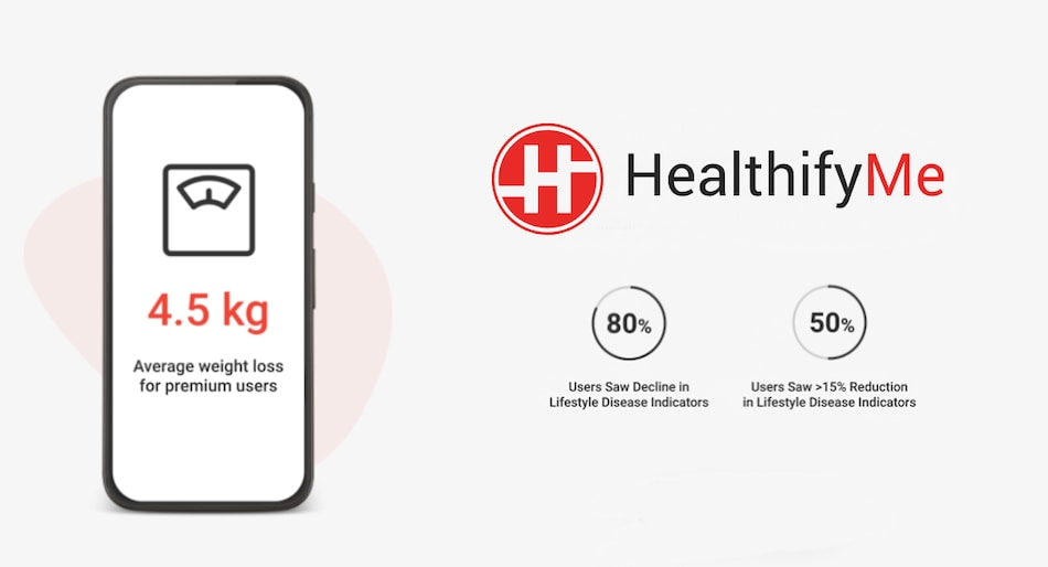 How HealthifyMe Managed to Grow a User Base of 20 Million