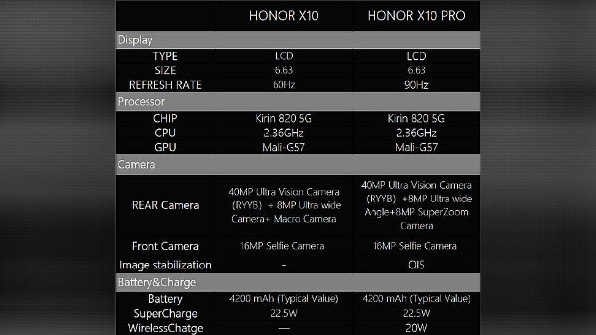 honor x105g x10pro cnmo Honor